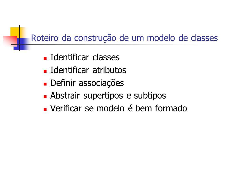 Roteiro da construção de um modelo de classes Identificar classes Identificar atributos Definir associações Abstrair supertipos e subtipos Verificar s