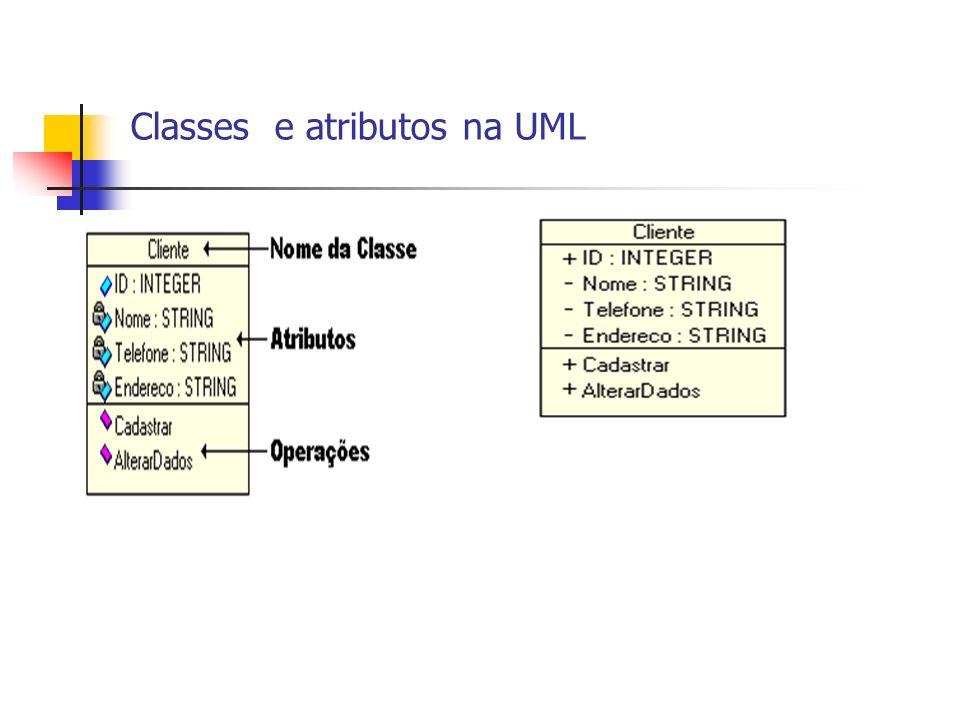 Exemplo de um diagrama de classes da UML
