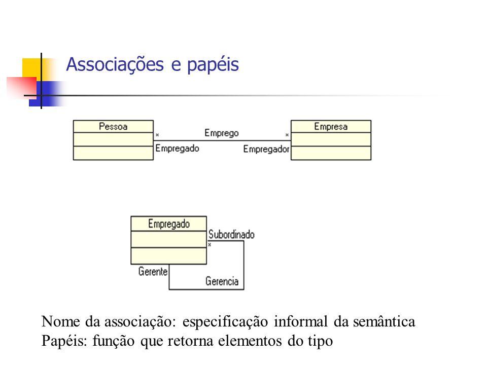 Associações e papéis Nome da associação: especificação informal da semântica Papéis: função que retorna elementos do tipo