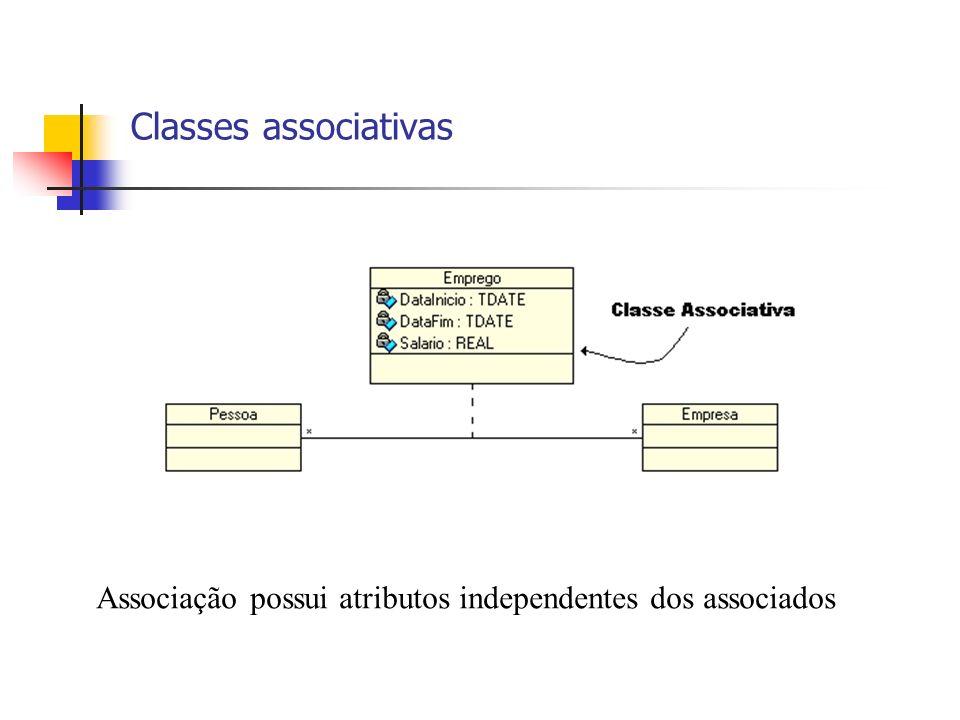 Classes associativas Associação possui atributos independentes dos associados