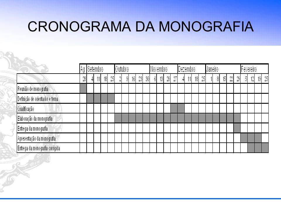 CRONOGRAMA DA MONOGRAFIA