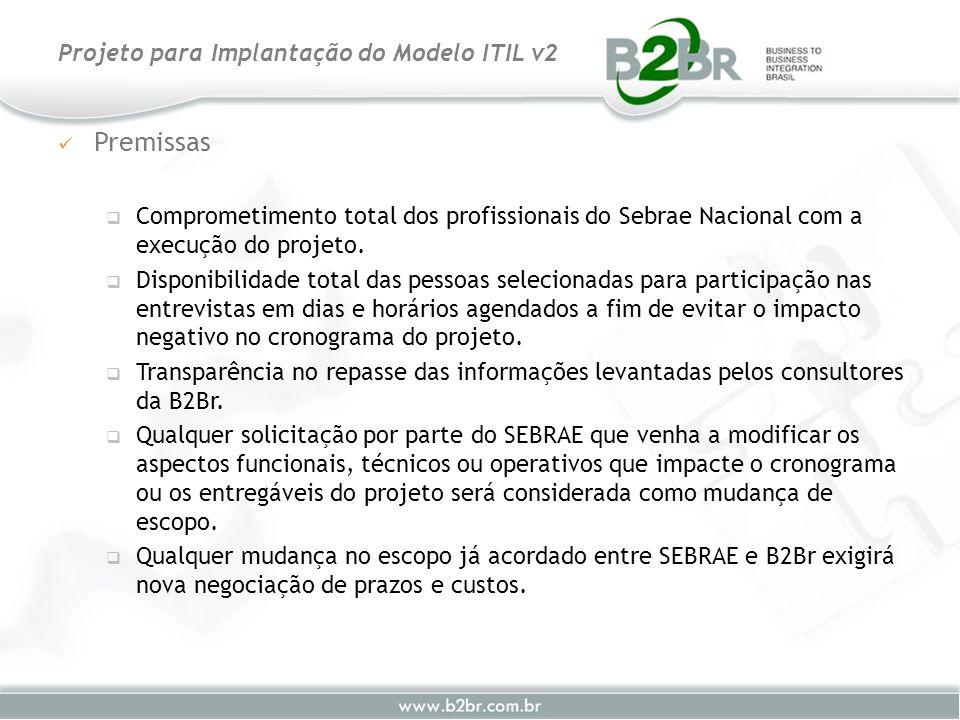 Premissas Comprometimento total dos profissionais do Sebrae Nacional com a execução do projeto. Disponibilidade total das pessoas selecionadas para pa
