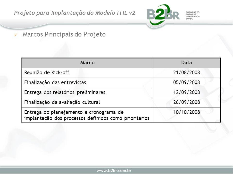 Marcos Principais do Projeto Projeto para Implantação do Modelo ITIL v2 MarcoData Reunião de Kick-off21/08/2008 Finalização das entrevistas05/09/2008