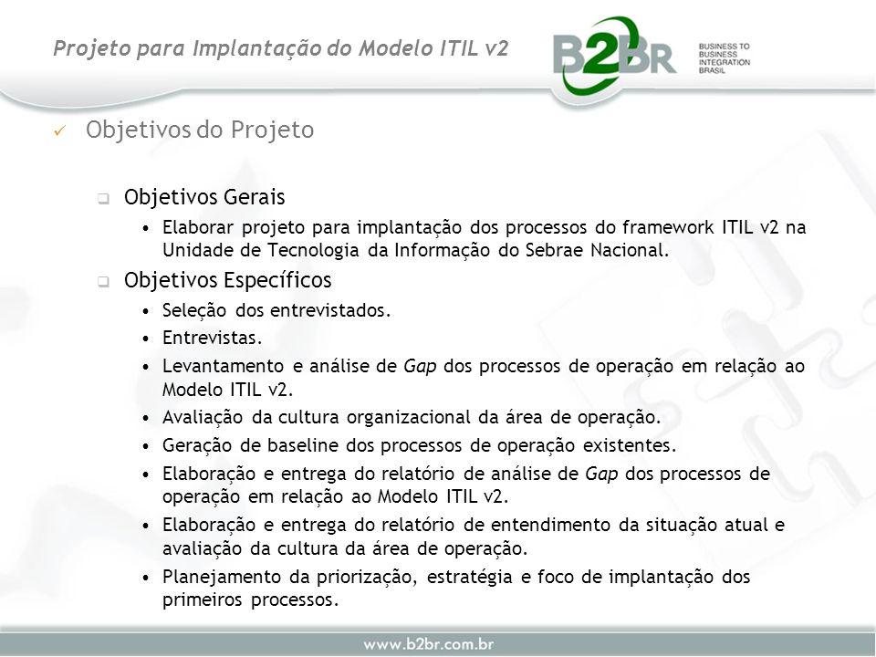 Objetivos do Projeto Objetivos Gerais Elaborar projeto para implantação dos processos do framework ITIL v2 na Unidade de Tecnologia da Informação do S