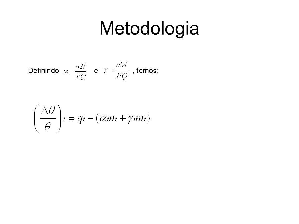 Metodologia Definindo e, temos: