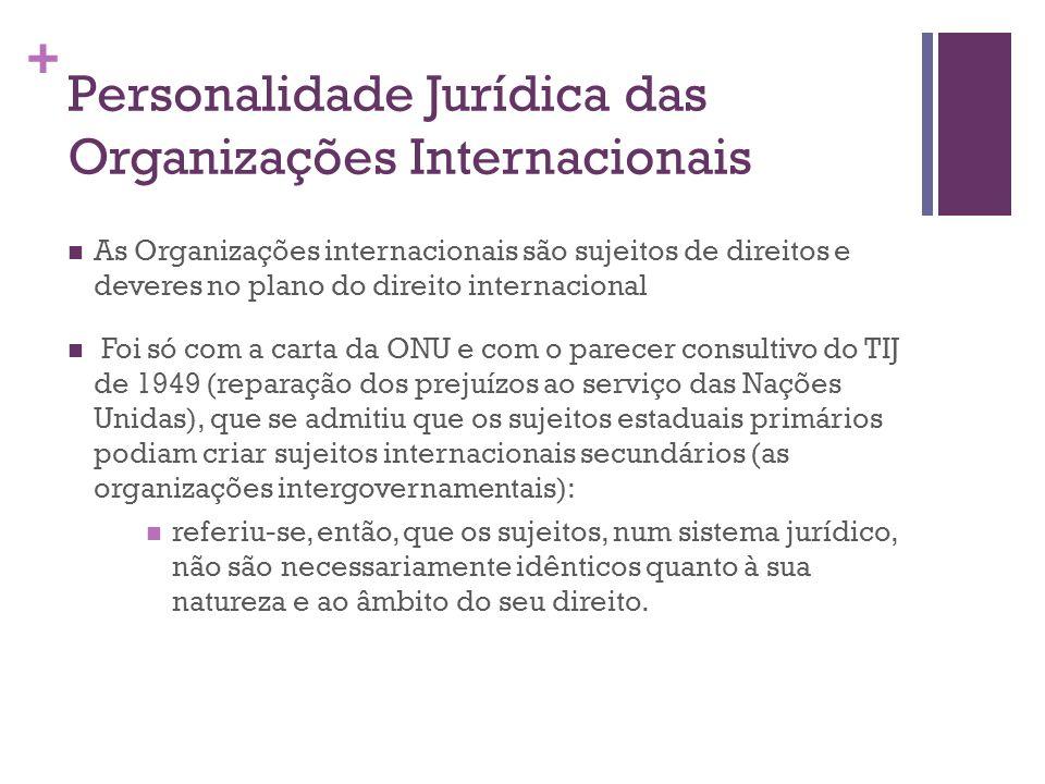 + Personalidade Jurídica das Organizações Internacionais As Organizações internacionais são sujeitos de direitos e deveres no plano do direito interna