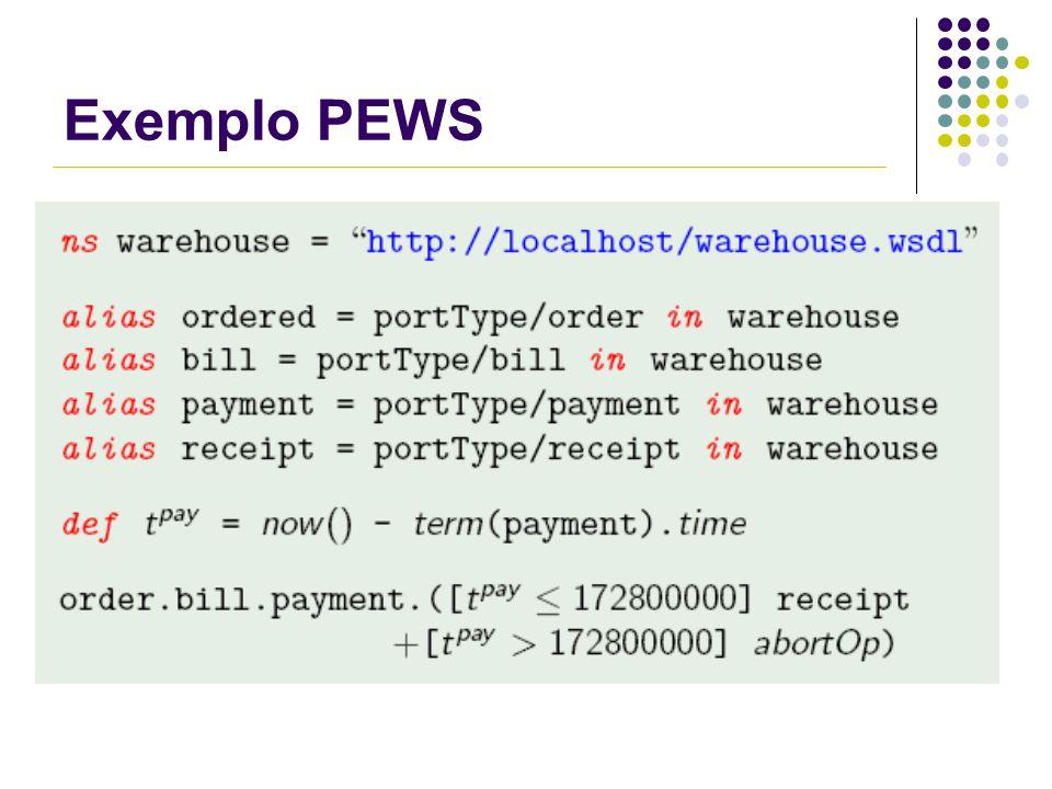 Exemplo PEWS