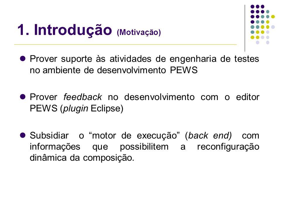 1. Introdução (Motivação) Prover suporte às atividades de engenharia de testes no ambiente de desenvolvimento PEWS Prover feedback no desenvolvimento