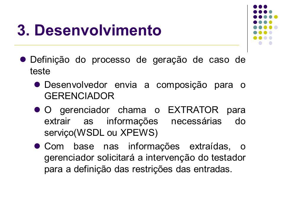 3. Desenvolvimento Definição do processo de geração de caso de teste Desenvolvedor envia a composição para o GERENCIADOR O gerenciador chama o EXTRATO