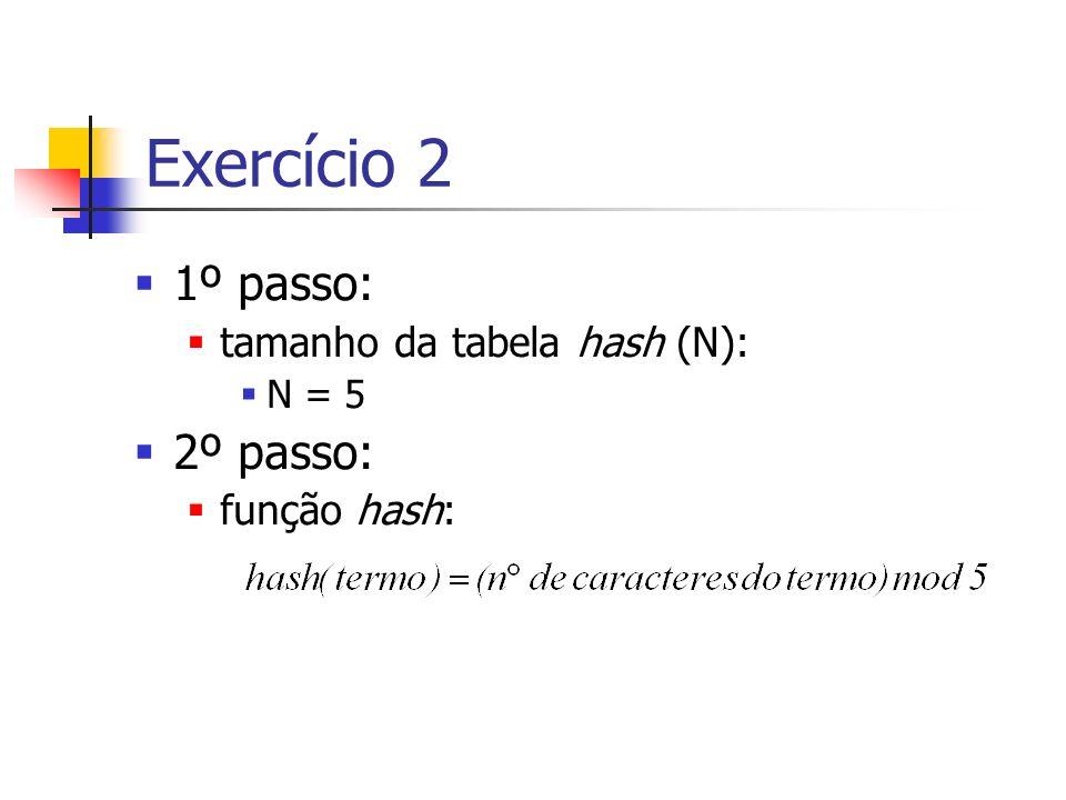 1º passo: tamanho da tabela hash (N): N = 5 2º passo: função hash: Exercício 2