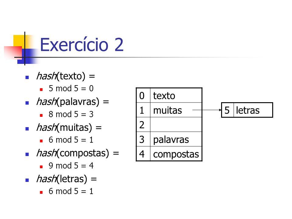 hash(texto) = 5 mod 5 = 0 hash(palavras) = 8 mod 5 = 3 hash(muitas) = 6 mod 5 = 1 hash(compostas) = 9 mod 5 = 4 hash(letras) = 6 mod 5 = 1 0texto 1mui