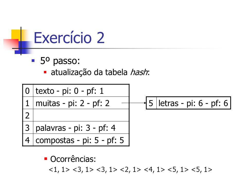 5º passo: atualização da tabela hash: Exercício 2 0texto - pi: 0 - pf: 1 1muitas - pi: 2 - pf: 2 2 3palavras - pi: 3 - pf: 4 4compostas - pi: 5 - pf: