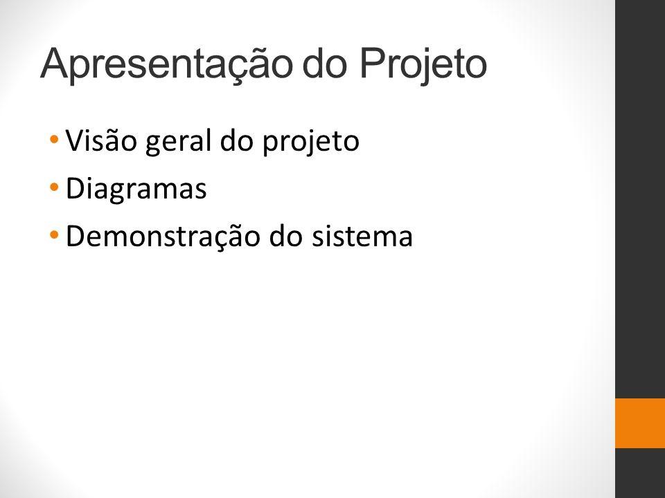 Apresentação do Projeto Visão geral do projeto Diagramas Demonstração do sistema