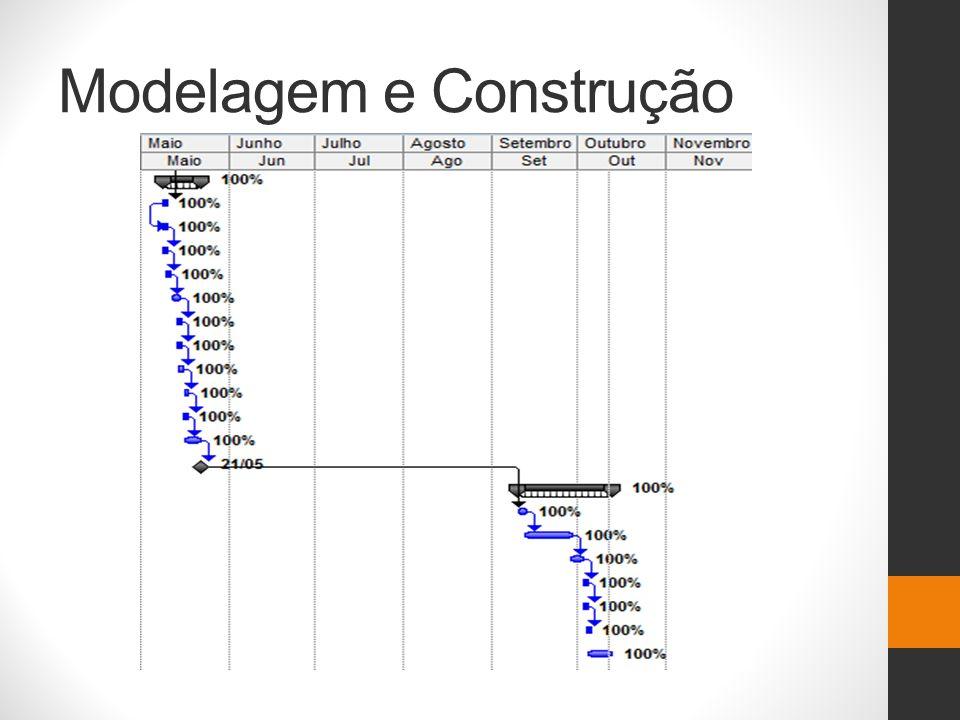 Modelagem e Construção