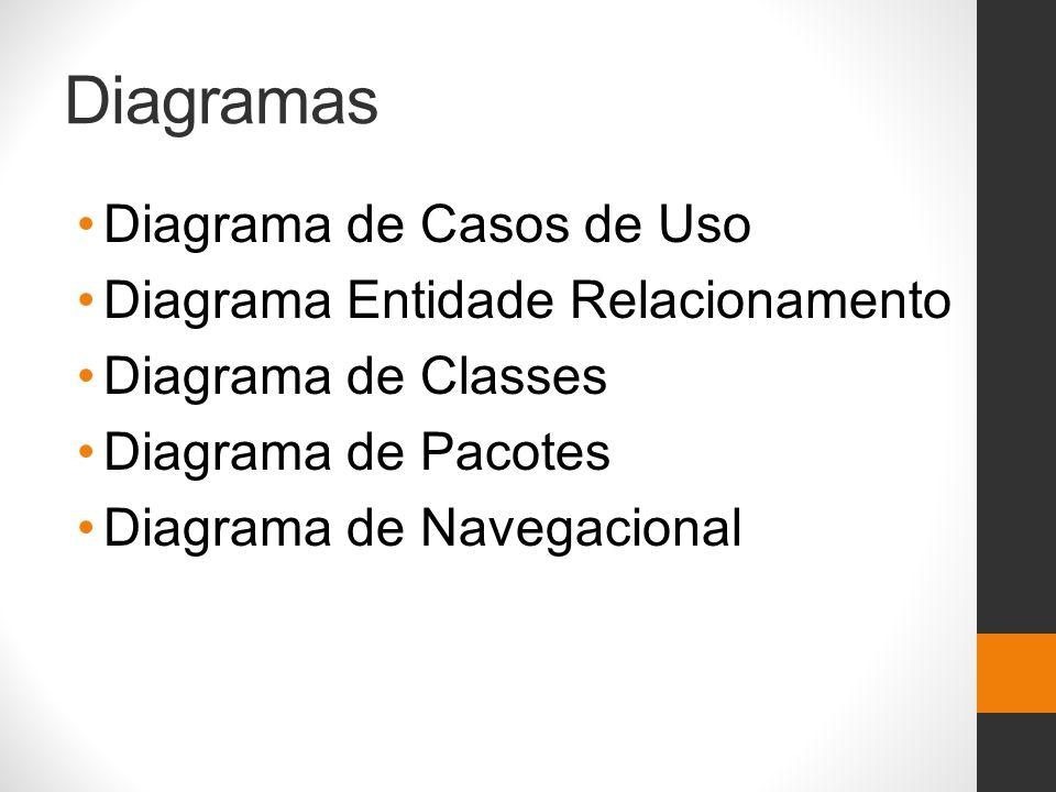 Diagramas Diagrama de Casos de Uso Diagrama Entidade Relacionamento Diagrama de Classes Diagrama de Pacotes Diagrama de Navegacional