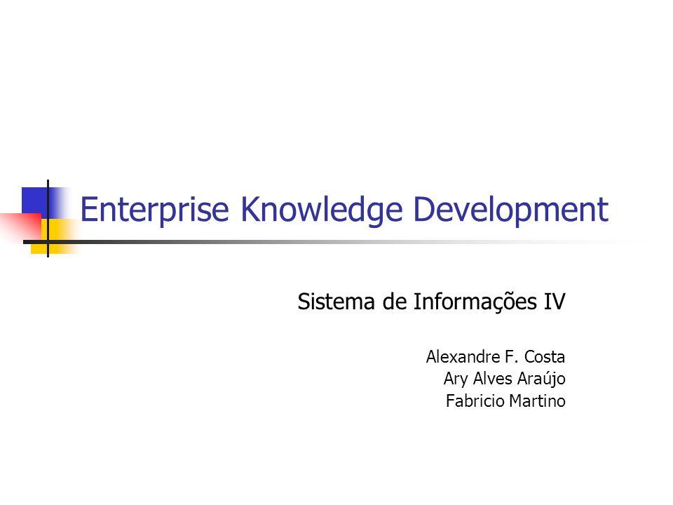 Enterprise Knowledge Development Sistema de Informações IV Alexandre F. Costa Ary Alves Araújo Fabricio Martino