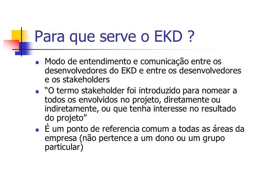 Para que serve o EKD ? Modo de entendimento e comunicação entre os desenvolvedores do EKD e entre os desenvolvedores e os stakeholders O termo stakeho