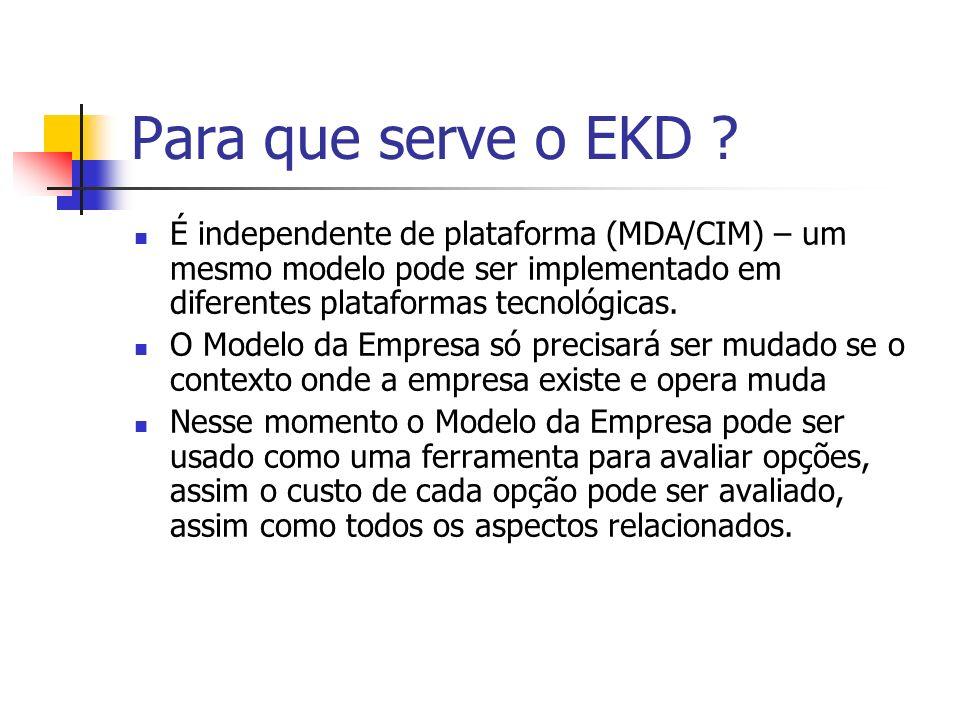 Para que serve o EKD ? É independente de plataforma (MDA/CIM) – um mesmo modelo pode ser implementado em diferentes plataformas tecnológicas. O Modelo