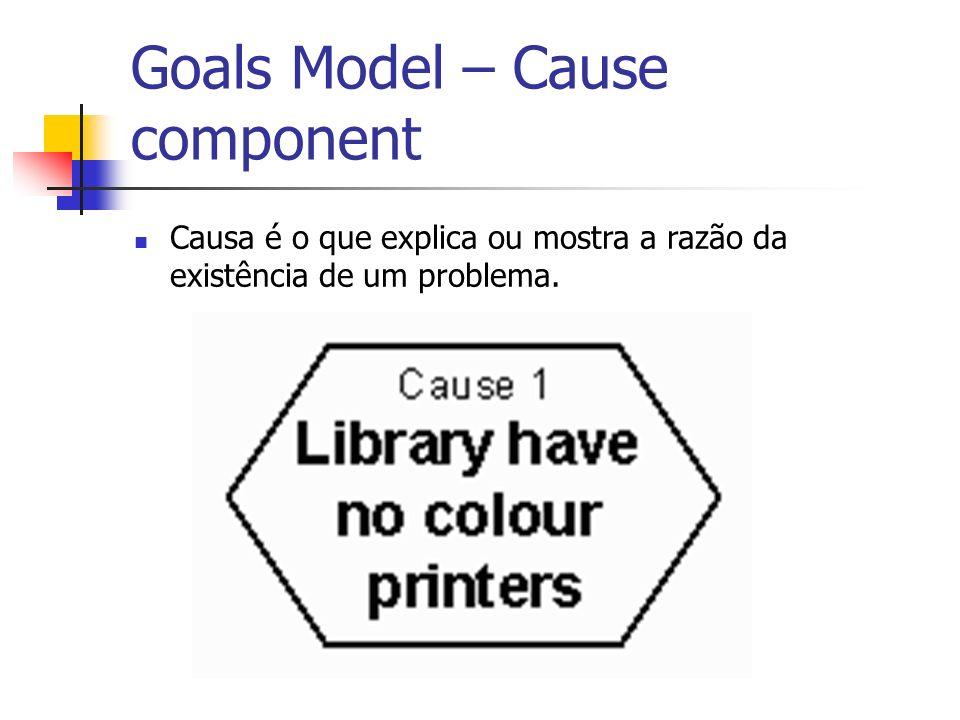 Goals Model – Cause component Causa é o que explica ou mostra a razão da existência de um problema.