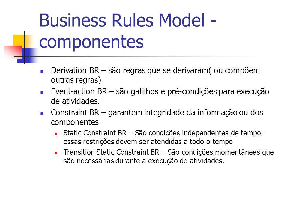 Derivation BR – são regras que se derivaram( ou compõem outras regras) Event-action BR – são gatilhos e pré-condições para execução de atividades. Con