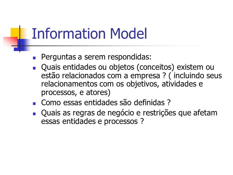 Information Model Perguntas a serem respondidas: Quais entidades ou objetos (conceitos) existem ou estão relacionados com a empresa ? ( incluindo seus