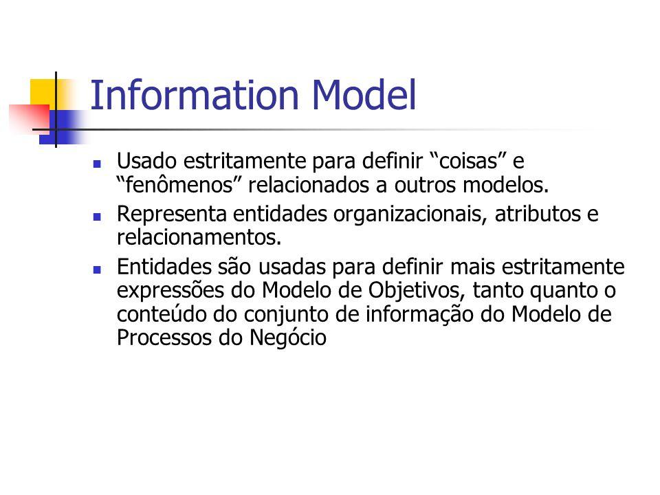 Information Model Usado estritamente para definir coisas e fenômenos relacionados a outros modelos. Representa entidades organizacionais, atributos e