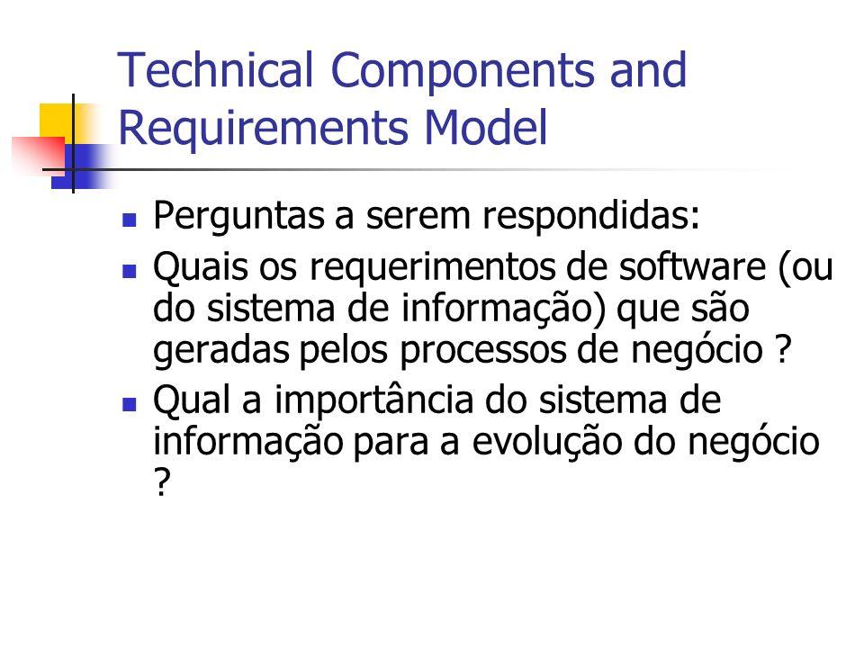 Technical Components and Requirements Model Perguntas a serem respondidas: Quais os requerimentos de software (ou do sistema de informação) que são ge
