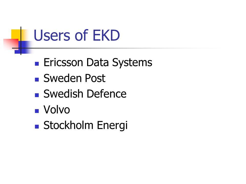 Users of EKD Ericsson Data Systems Sweden Post Swedish Defence Volvo Stockholm Energi