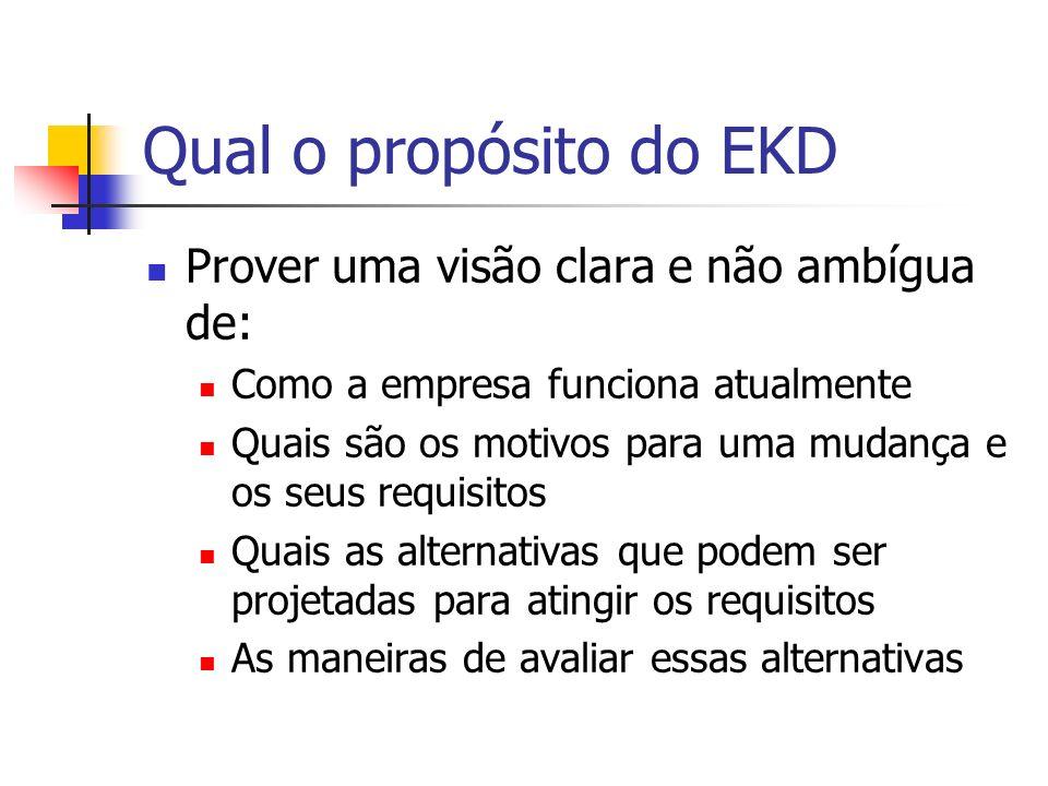 Qual o propósito do EKD Prover uma visão clara e não ambígua de: Como a empresa funciona atualmente Quais são os motivos para uma mudança e os seus re