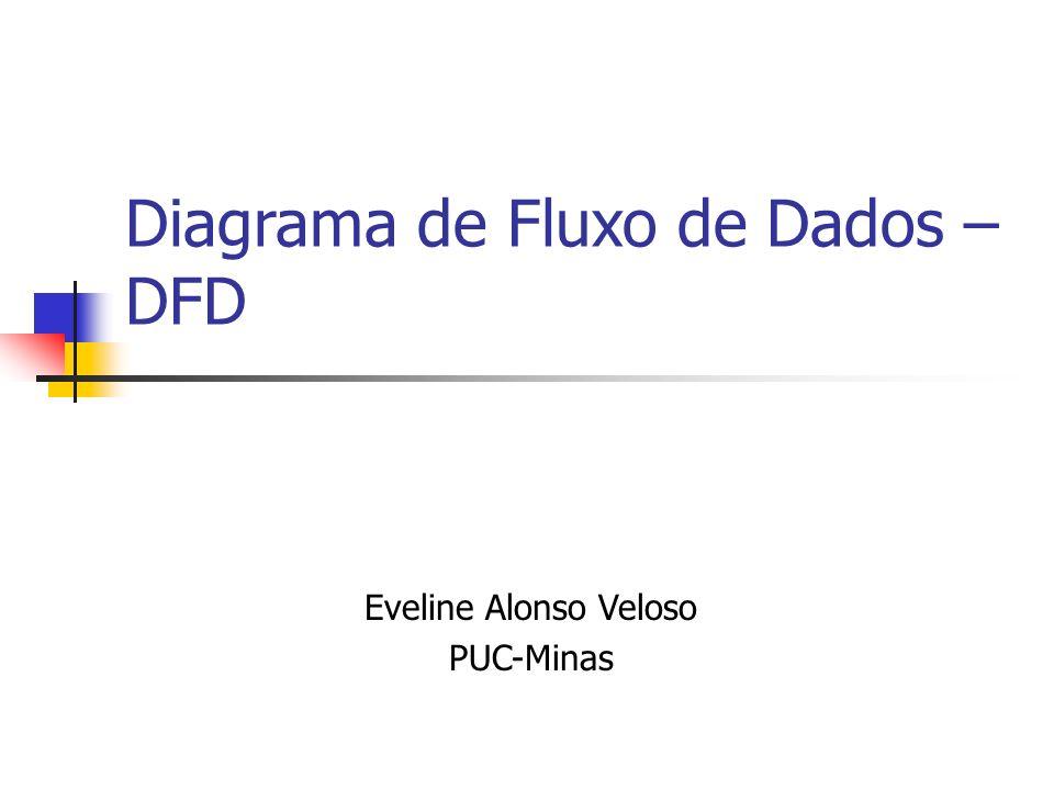 Diagrama de Fluxo de Dados – DFD Eveline Alonso Veloso PUC-Minas
