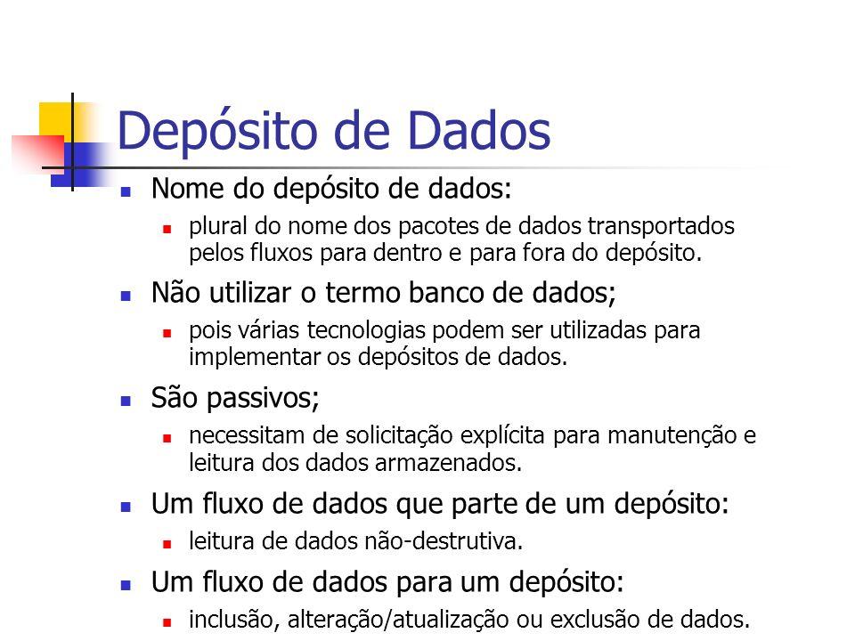 Depósito de Dados Nome do depósito de dados: plural do nome dos pacotes de dados transportados pelos fluxos para dentro e para fora do depósito. Não u