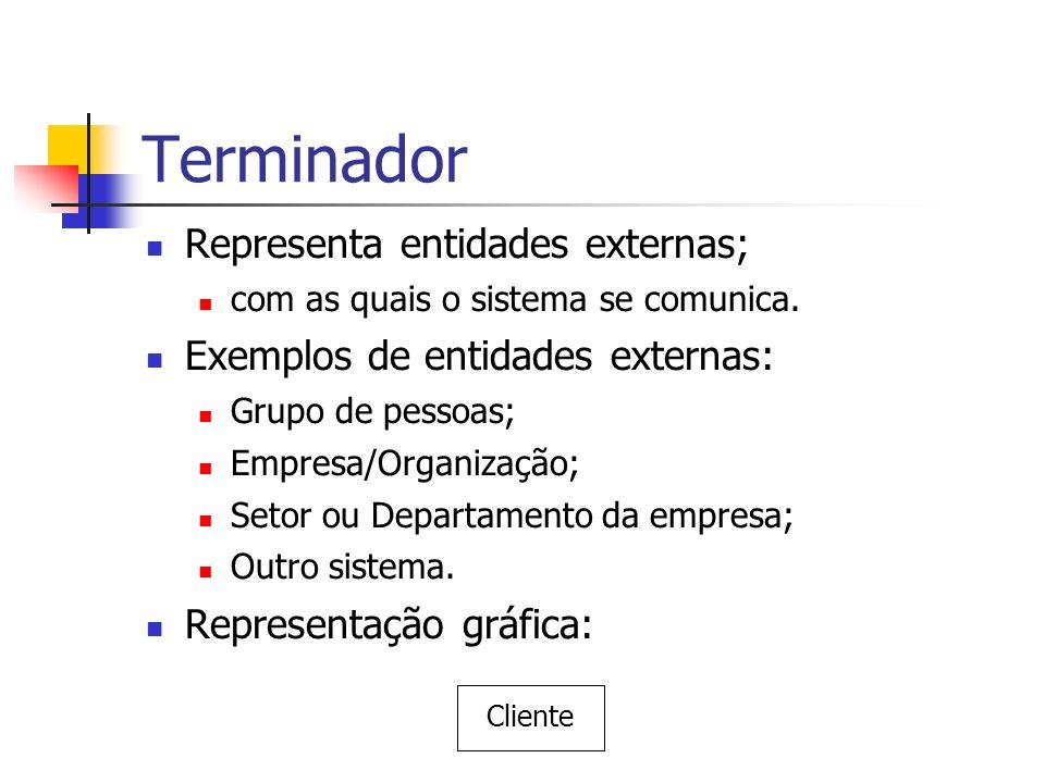 Terminador Representa entidades externas; com as quais o sistema se comunica. Exemplos de entidades externas: Grupo de pessoas; Empresa/Organização; S