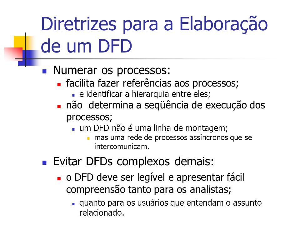 Diretrizes para a Elaboração de um DFD Numerar os processos: facilita fazer referências aos processos; e identificar a hierarquia entre eles; não dete