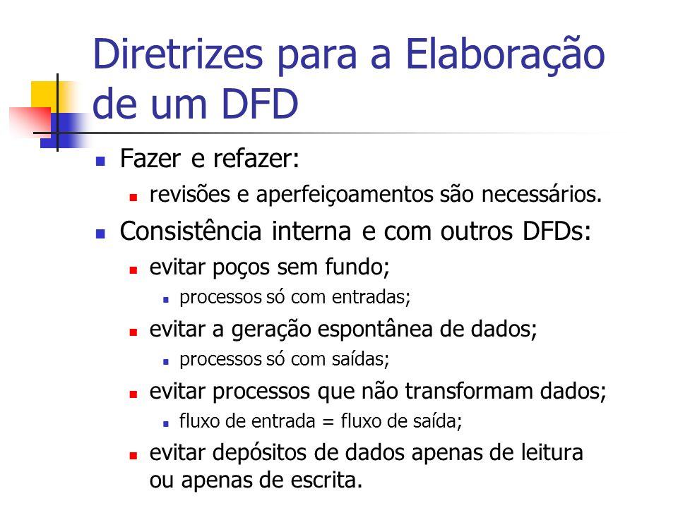 Diretrizes para a Elaboração de um DFD Fazer e refazer: revisões e aperfeiçoamentos são necessários. Consistência interna e com outros DFDs: evitar po