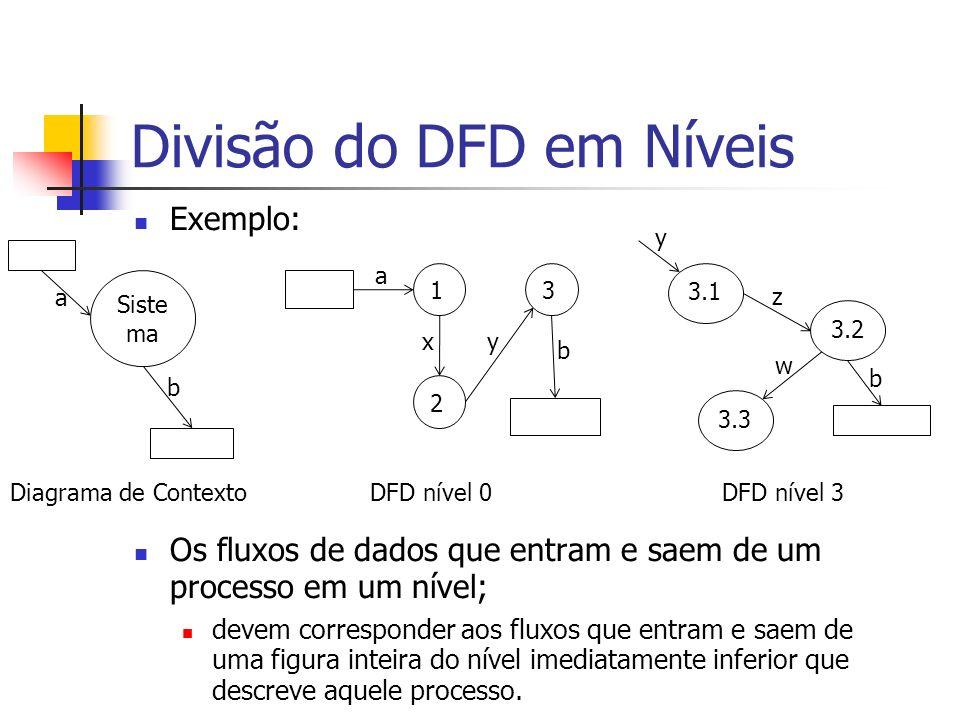 Divisão do DFD em Níveis Exemplo: Os fluxos de dados que entram e saem de um processo em um nível; devem corresponder aos fluxos que entram e saem de