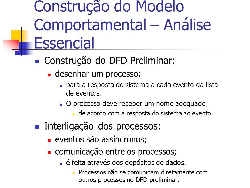 Construção do Modelo Comportamental – Análise Essencial Construção do DFD Preliminar: desenhar um processo; para a resposta do sistema a cada evento d