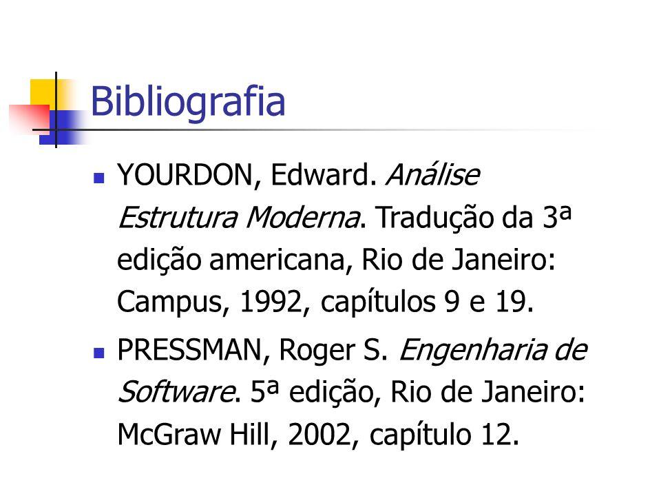 Bibliografia YOURDON, Edward. Análise Estrutura Moderna. Tradução da 3ª edição americana, Rio de Janeiro: Campus, 1992, capítulos 9 e 19. PRESSMAN, Ro