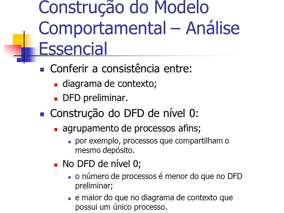 Construção do Modelo Comportamental – Análise Essencial Conferir a consistência entre: diagrama de contexto; DFD preliminar. Construção do DFD de níve