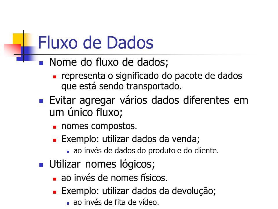 Fluxo de Dados Nome do fluxo de dados; representa o significado do pacote de dados que está sendo transportado. Evitar agregar vários dados diferentes