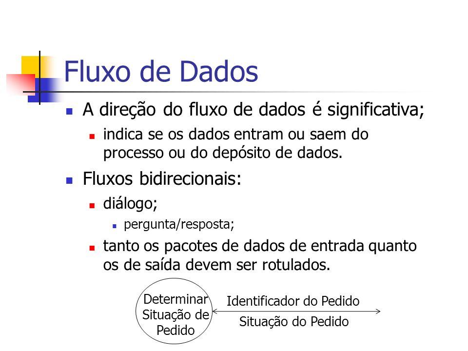 Fluxo de Dados A direção do fluxo de dados é significativa; indica se os dados entram ou saem do processo ou do depósito de dados. Fluxos bidirecionai