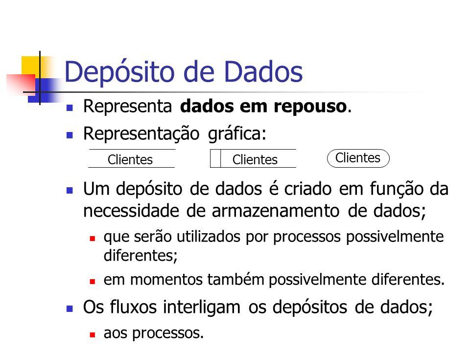 Depósito de Dados Representa dados em repouso. Representação gráfica: Um depósito de dados é criado em função da necessidade de armazenamento de dados