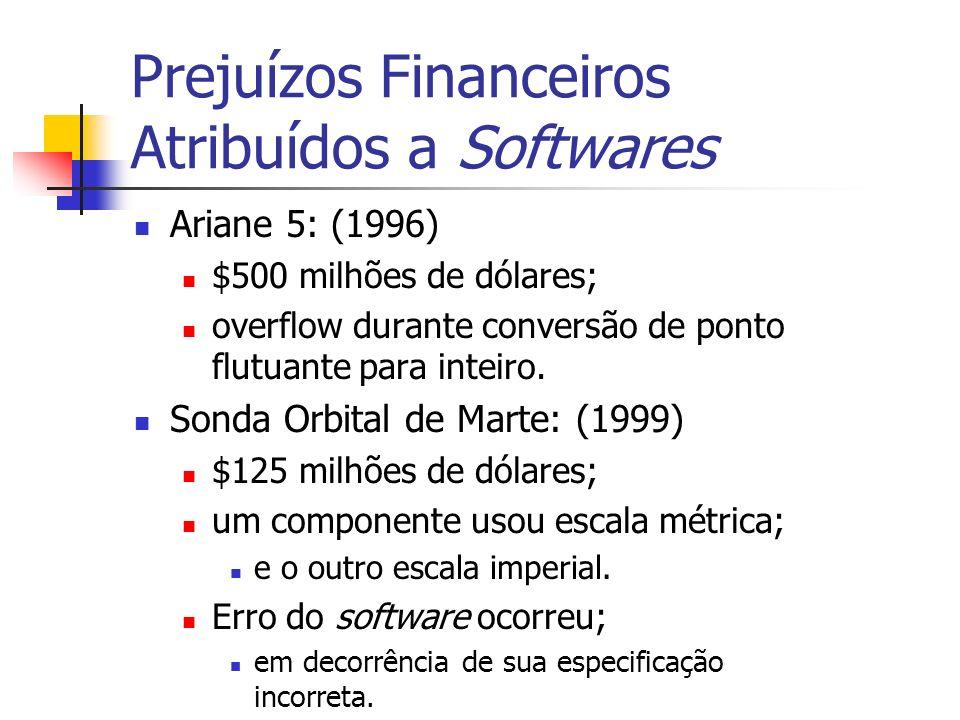 Prejuízos Financeiros Atribuídos a Softwares Ariane 5: (1996) $500 milhões de dólares; overflow durante conversão de ponto flutuante para inteiro. Son