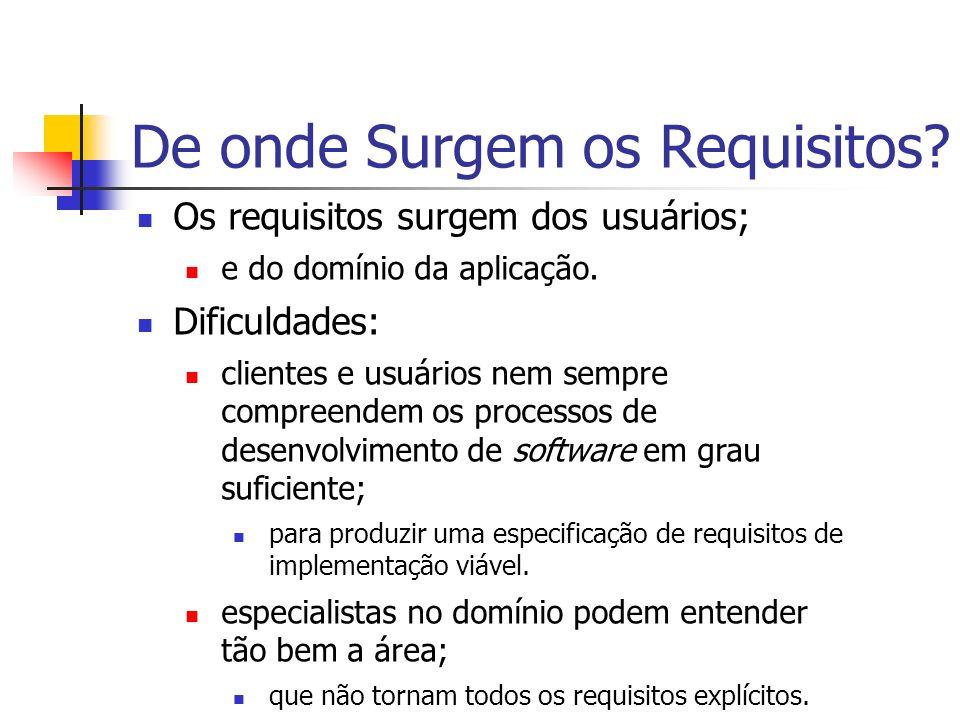 De onde Surgem os Requisitos? Os requisitos surgem dos usuários; e do domínio da aplicação. Dificuldades: clientes e usuários nem sempre compreendem o