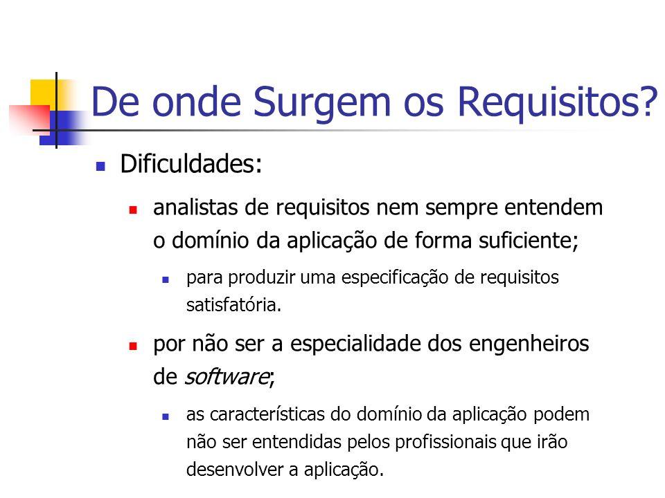 De onde Surgem os Requisitos? Dificuldades: analistas de requisitos nem sempre entendem o domínio da aplicação de forma suficiente; para produzir uma