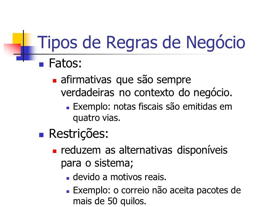 Tipos de Regras de Negócio Fatos: afirmativas que são sempre verdadeiras no contexto do negócio. Exemplo: notas fiscais são emitidas em quatro vias. R