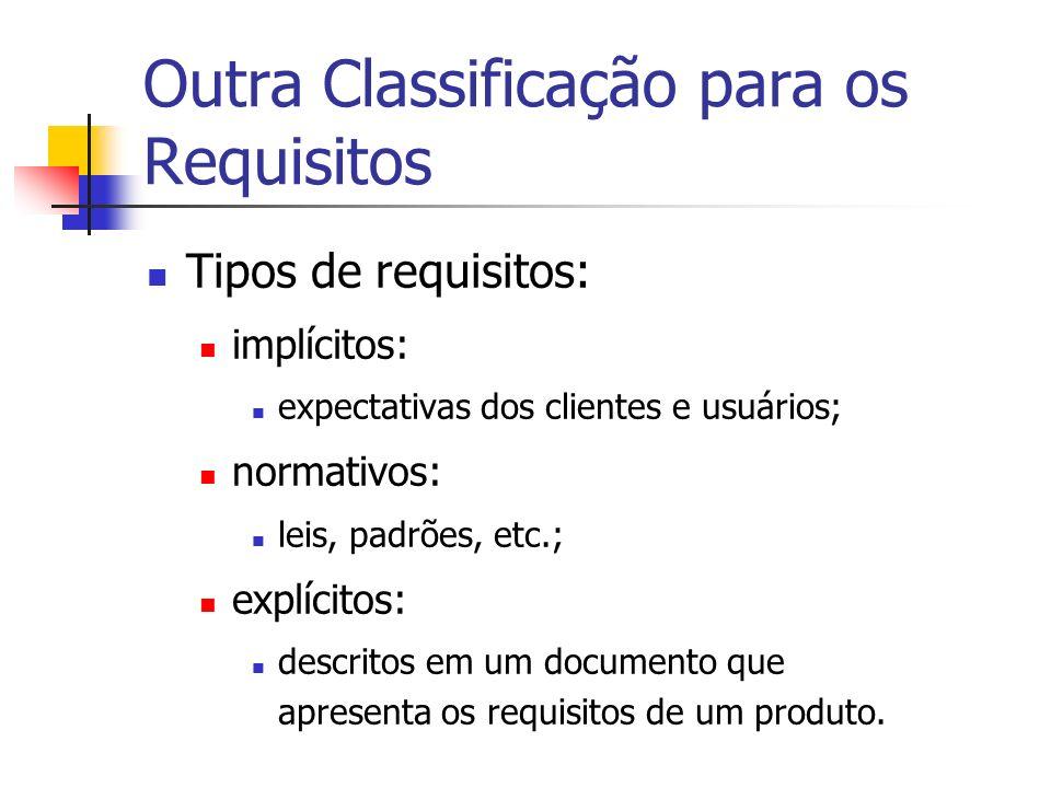Outra Classificação para os Requisitos Tipos de requisitos: implícitos: expectativas dos clientes e usuários; normativos: leis, padrões, etc.; explíci