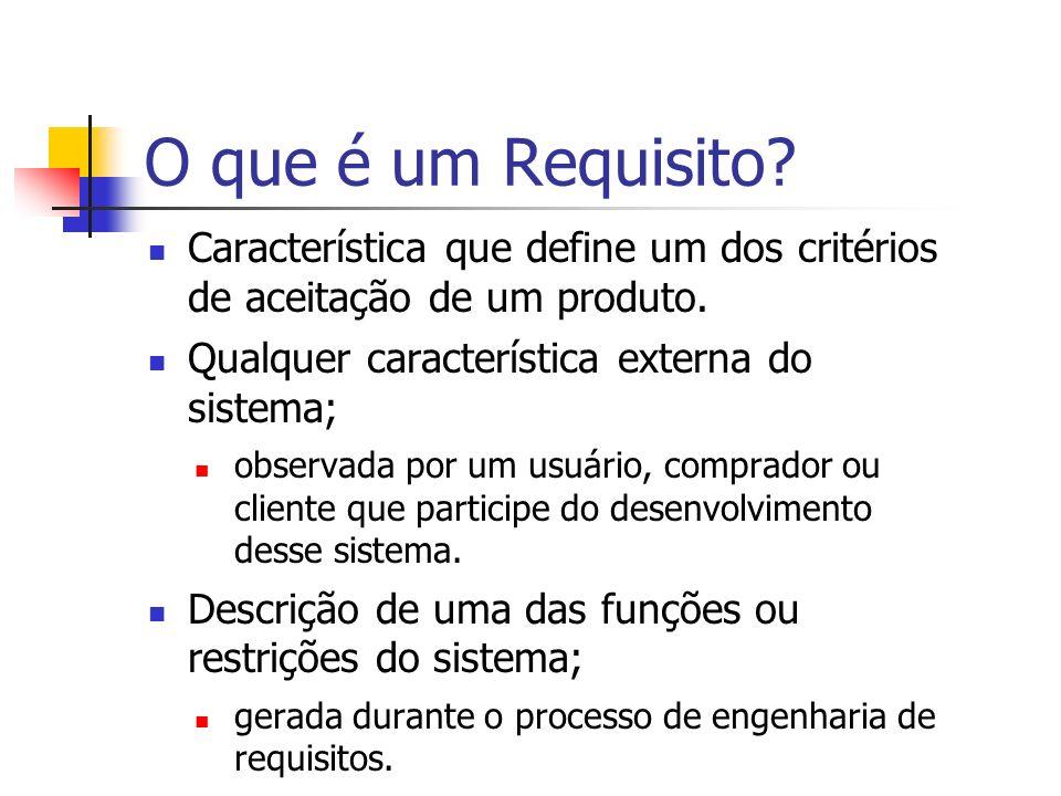 O que é um Requisito? Característica que define um dos critérios de aceitação de um produto. Qualquer característica externa do sistema; observada por