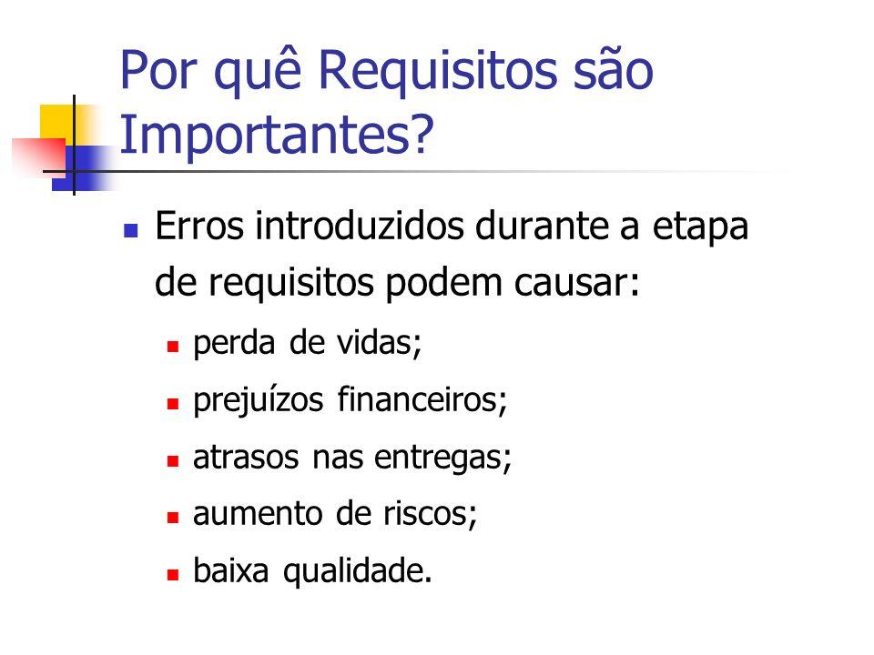 Por quê Requisitos são Importantes? Erros introduzidos durante a etapa de requisitos podem causar: perda de vidas; prejuízos financeiros; atrasos nas