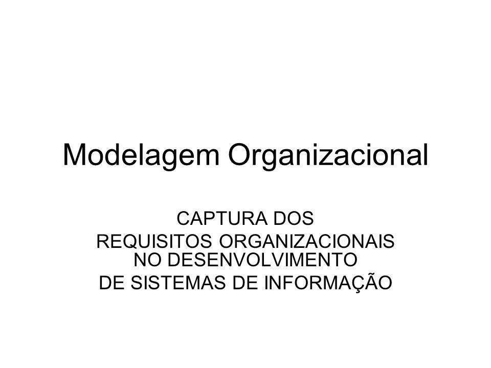 Modelagem Organizacional CAPTURA DOS REQUISITOS ORGANIZACIONAIS NO DESENVOLVIMENTO DE SISTEMAS DE INFORMAÇÃO