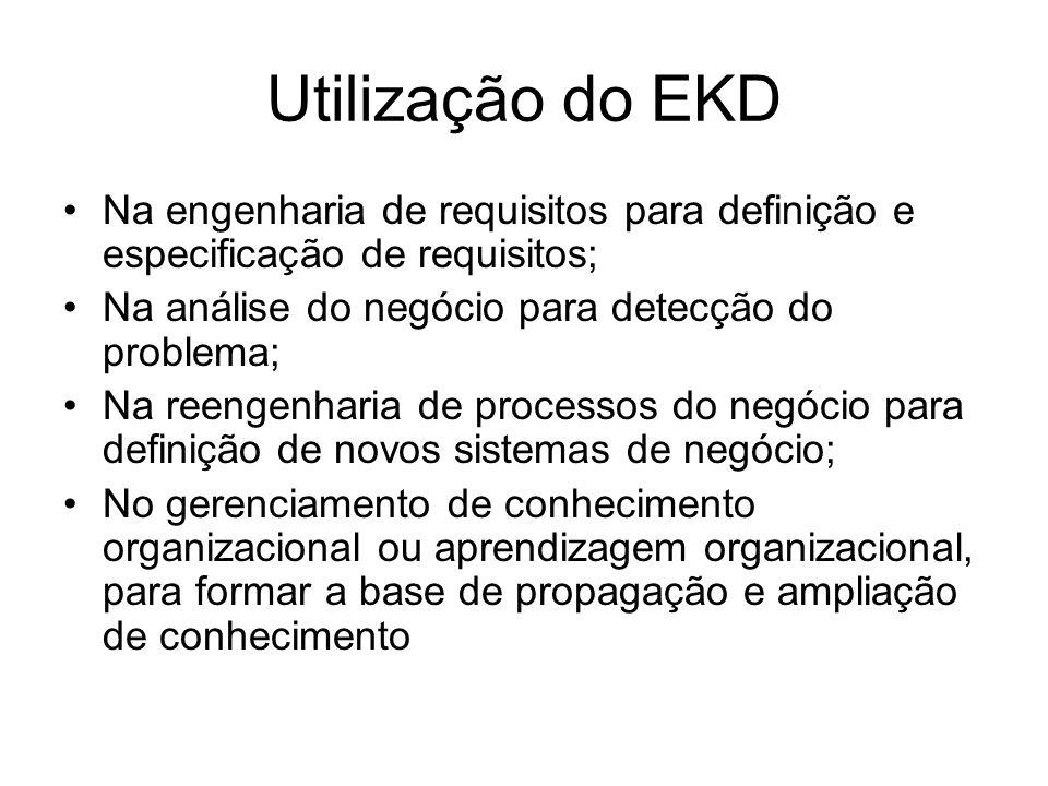 Utilização do EKD Na engenharia de requisitos para definição e especificação de requisitos; Na análise do negócio para detecção do problema; Na reengenharia de processos do negócio para definição de novos sistemas de negócio; No gerenciamento de conhecimento organizacional ou aprendizagem organizacional, para formar a base de propagação e ampliação de conhecimento